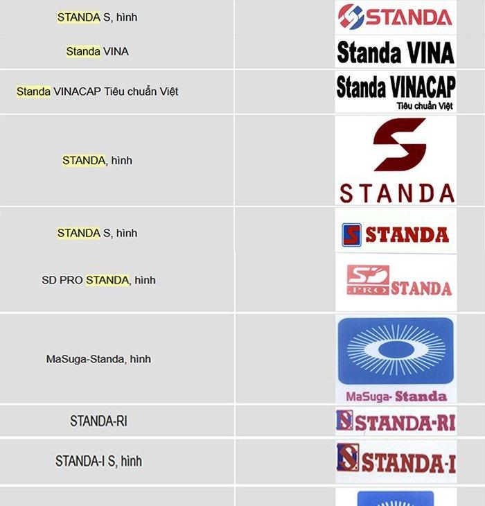 Nhãn hiệu STANDA giả nhái trên thị trường-Xin cảnh báo
